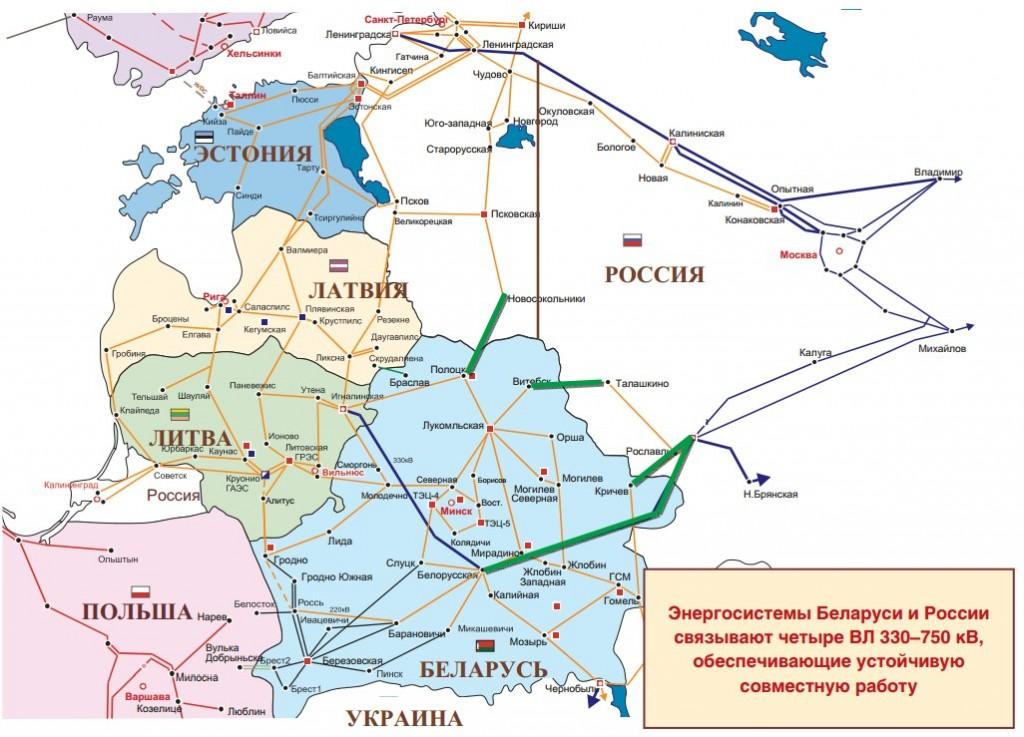 Поемането от Литва под засилен контрол на енергийните връзки с Беларус няма да засегне ЕЕС на Русия