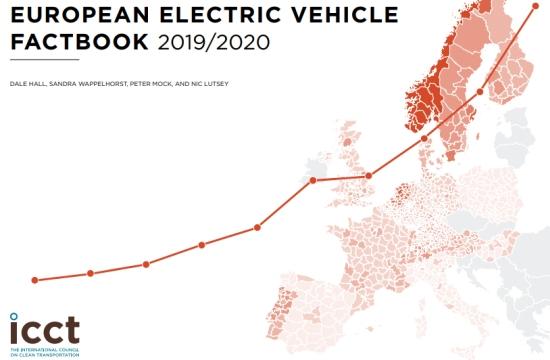 Повече от 1 милион електрически превозни средства са регистрирани в ЕС през 2020 г.