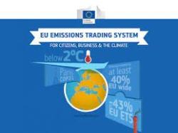 Към 2030 година цената на квотите за CO2 в ЕС ще достигне €90/тон, съобщава ICIS